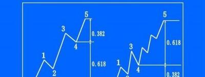波浪理论的具体含义与特点